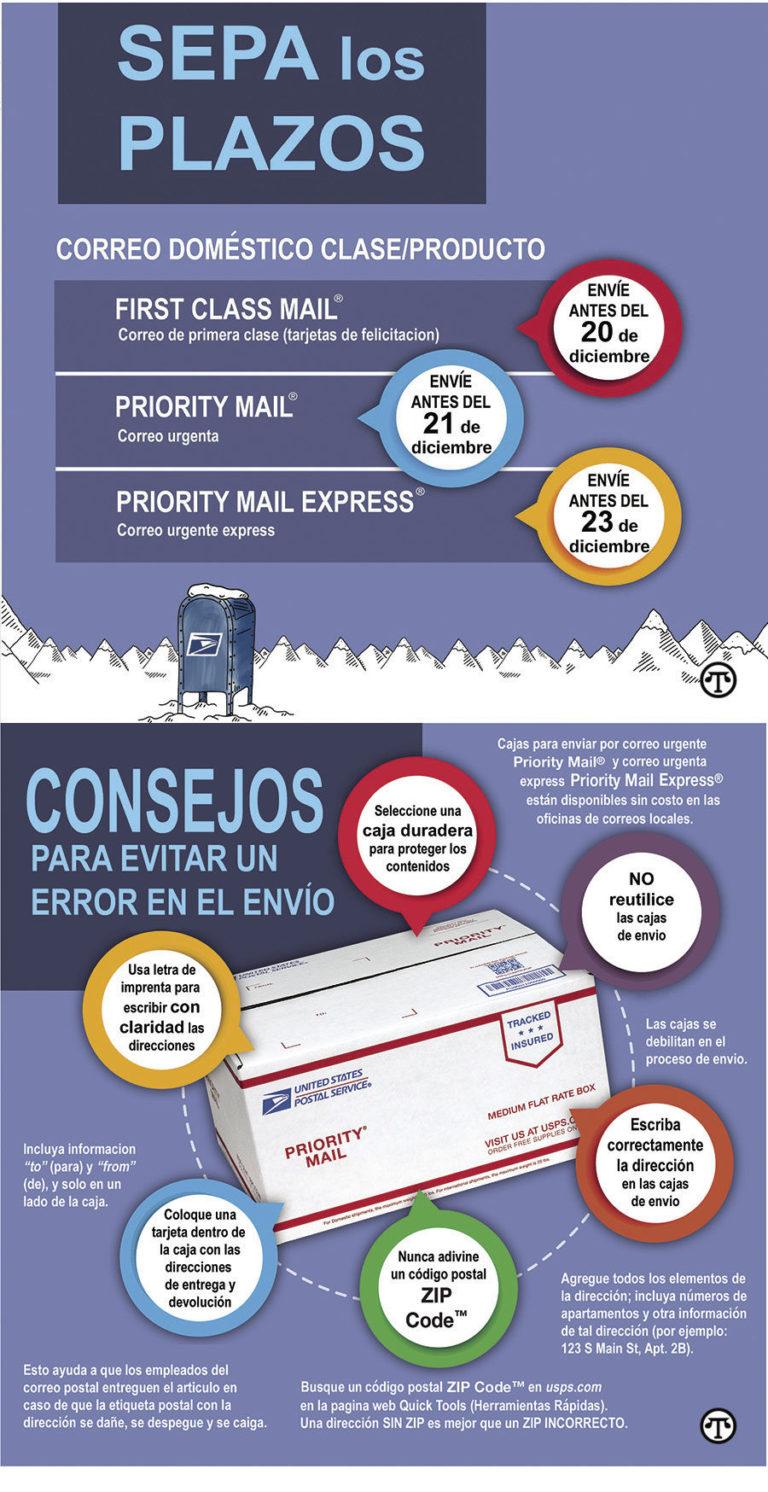 Consejos del Servicio Postal para festejar las fiestas con menos estrés