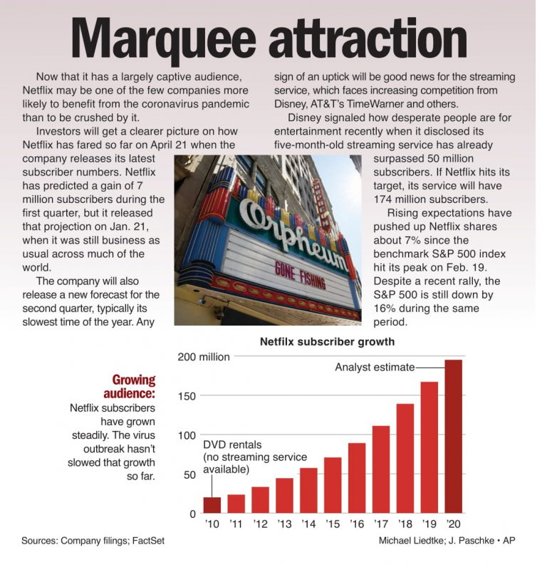 Marquee attraction
