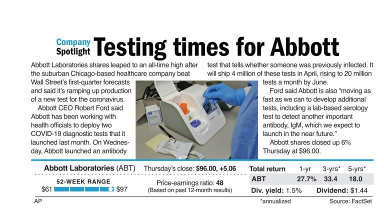 Testing times for Abbott